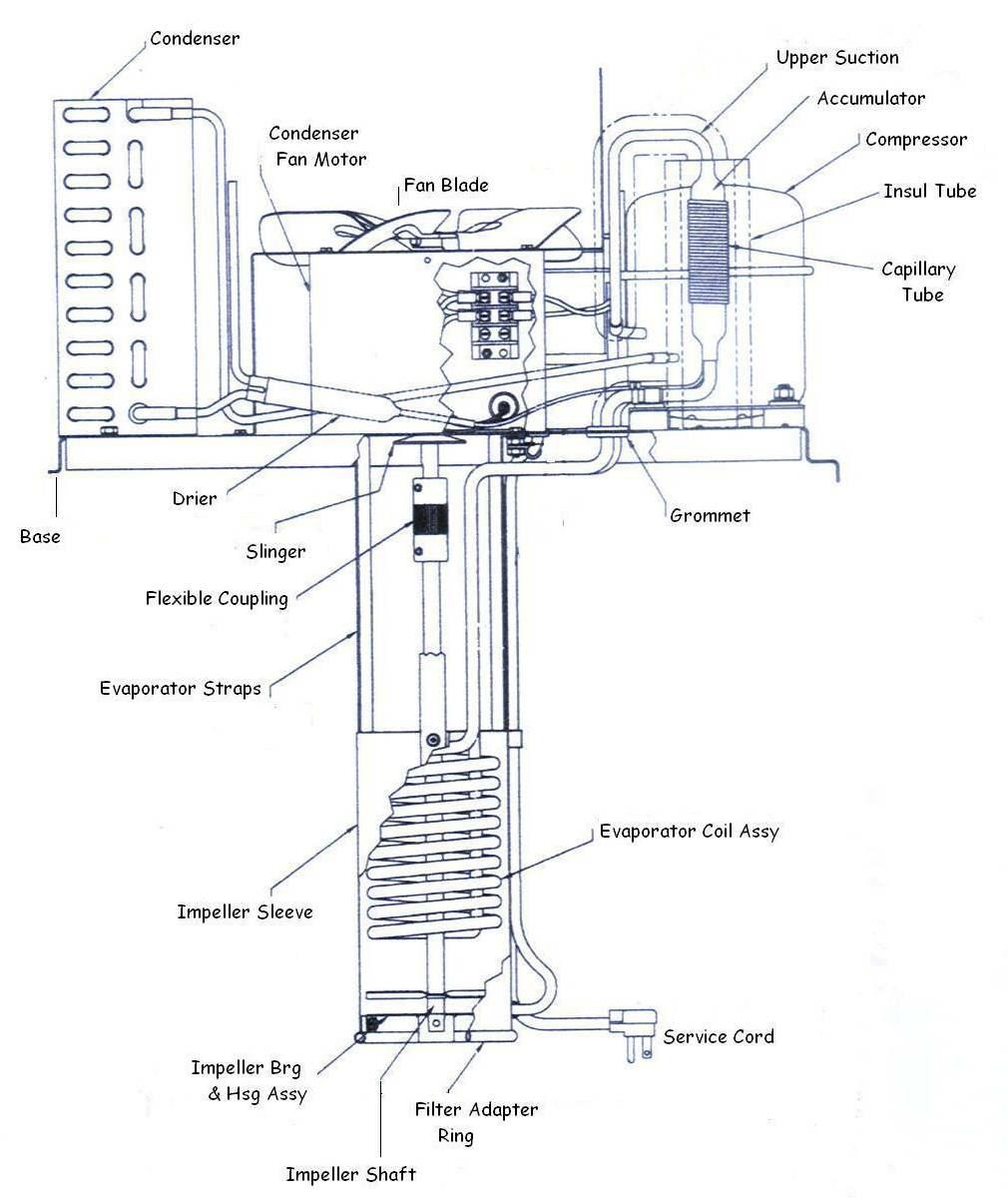 Gas Station Fuel Pump additionally Trane Chiller Diagram furthermore  besides Water Chiller Diagram together with Heat pump and refrigeration cycle. on schematic of an absorption chiller