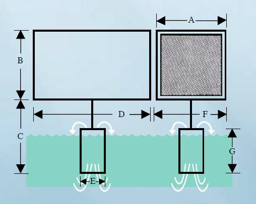 Water Chiller Units Frigid Units Inc
